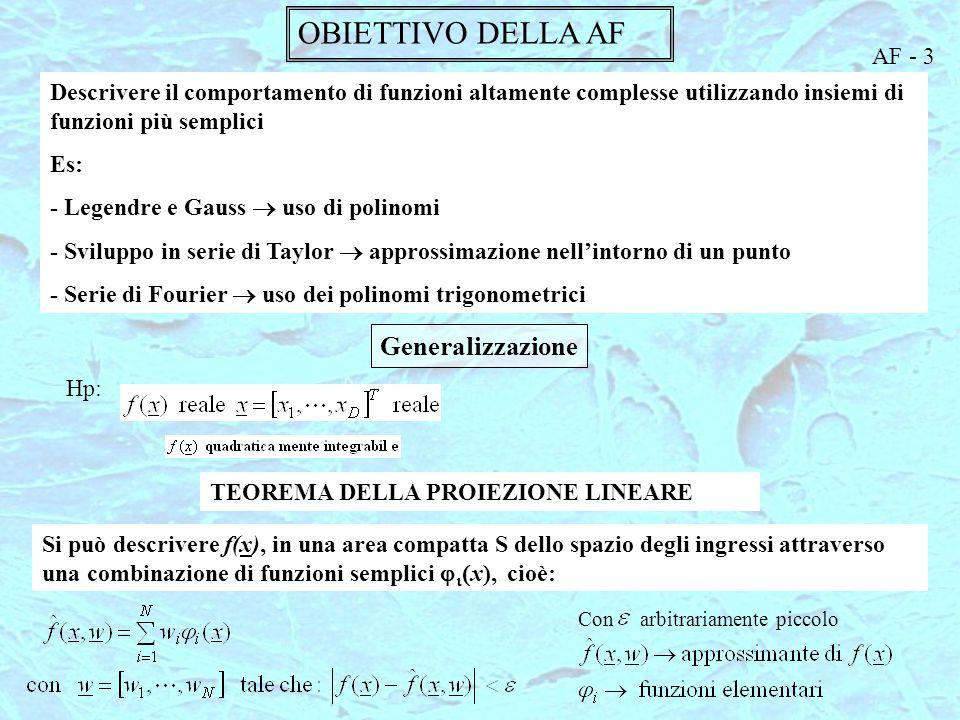 OBIETTIVO DELLA AF Generalizzazione AF - 3