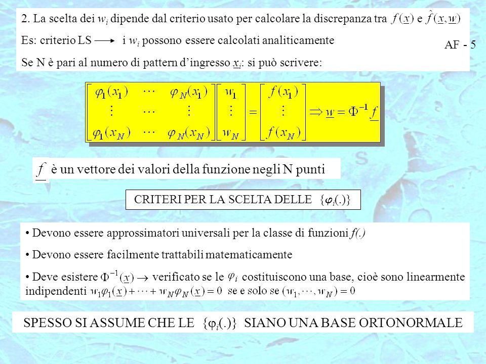 è un vettore dei valori della funzione negli N punti