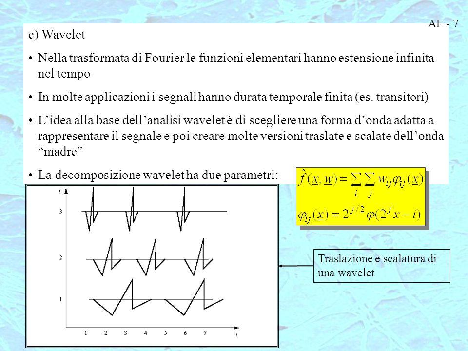 La decomposizione wavelet ha due parametri: