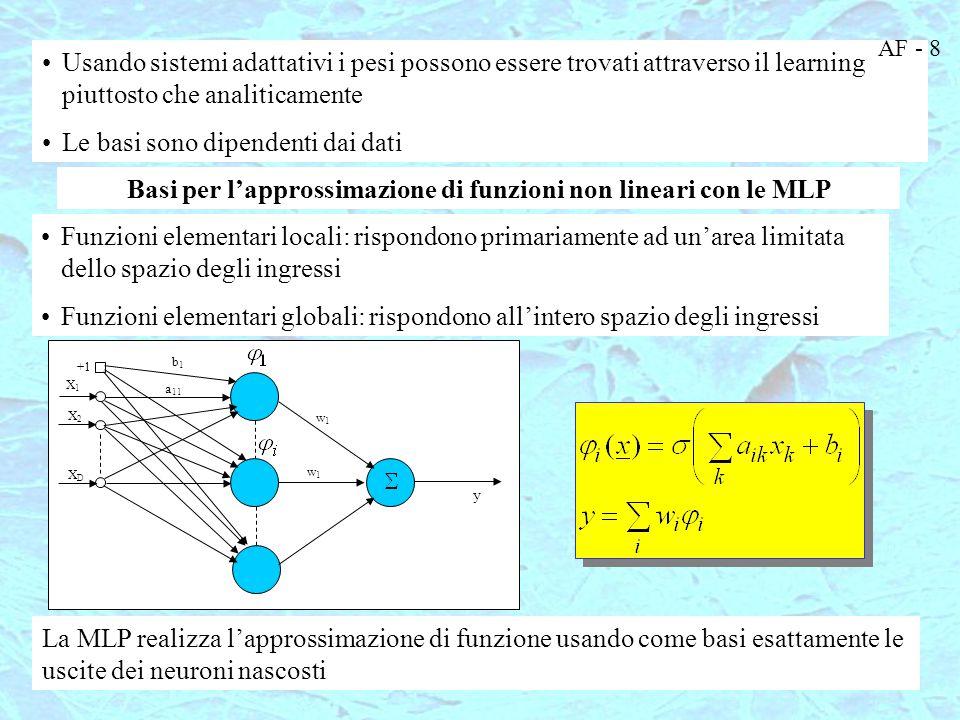 Basi per l'approssimazione di funzioni non lineari con le MLP