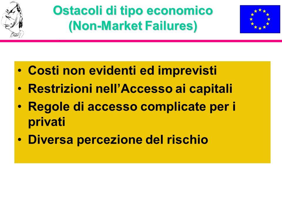 Ostacoli di tipo economico (Non-Market Failures)