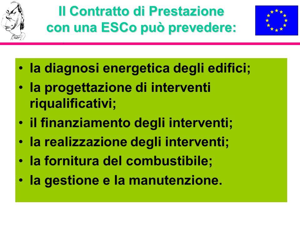 Il Contratto di Prestazione con una ESCo può prevedere: