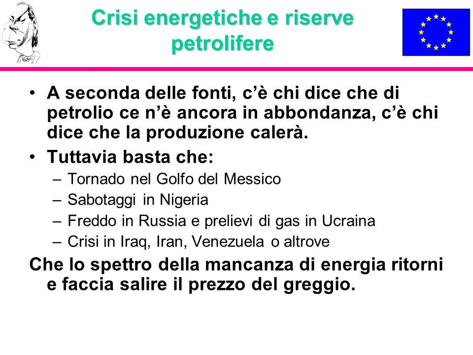 Crisi energetiche e riserve petrolifere