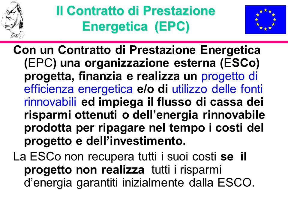 Il Contratto di Prestazione Energetica (EPC)