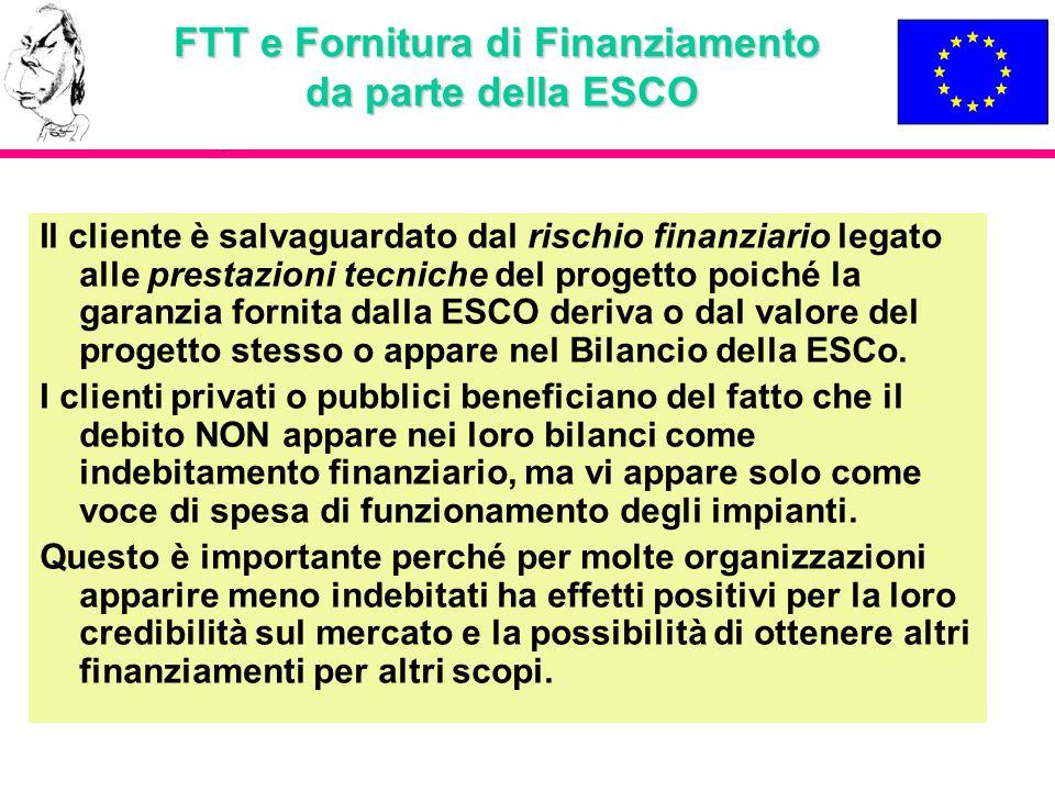 FTT e Fornitura di Finanziamento da parte della ESCO