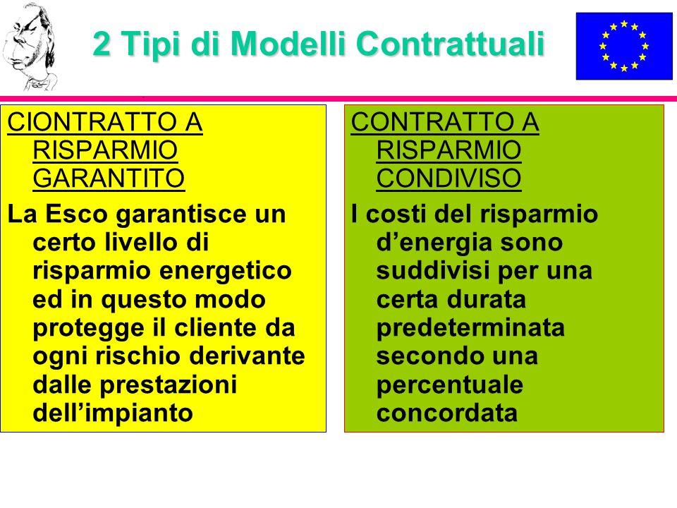 2 Tipi di Modelli Contrattuali