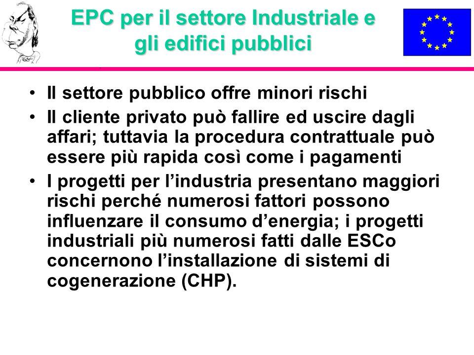 EPC per il settore Industriale e gli edifici pubblici