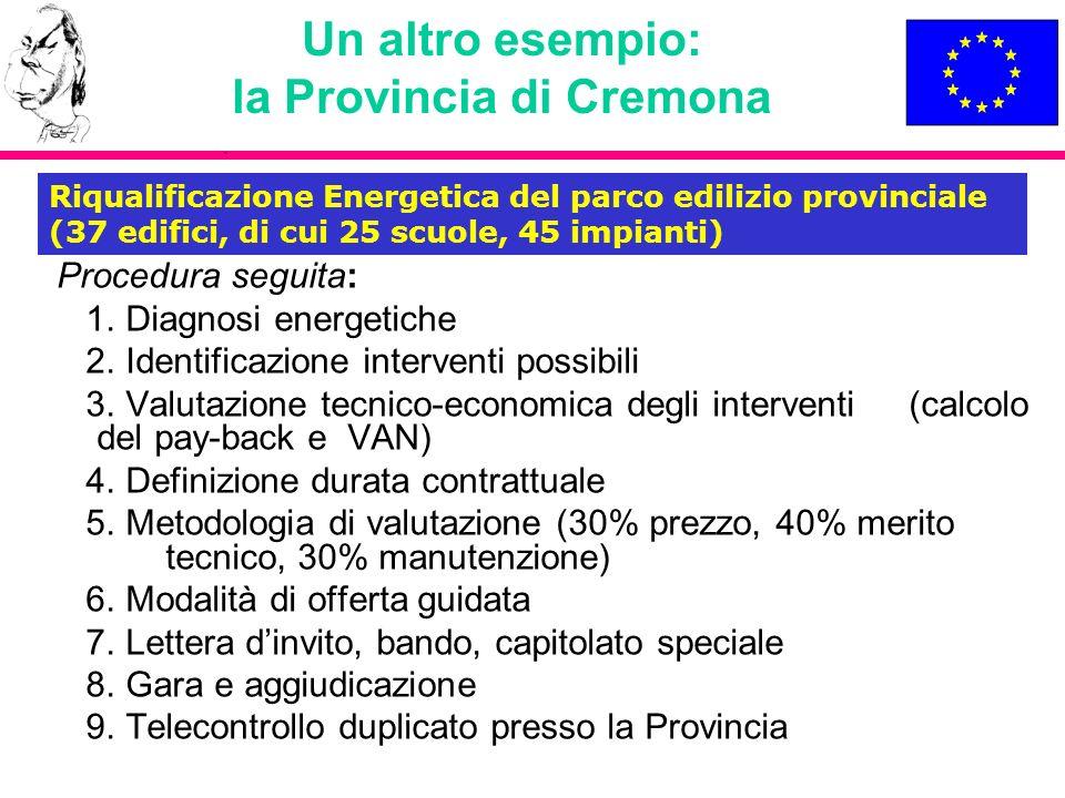 Un altro esempio: la Provincia di Cremona
