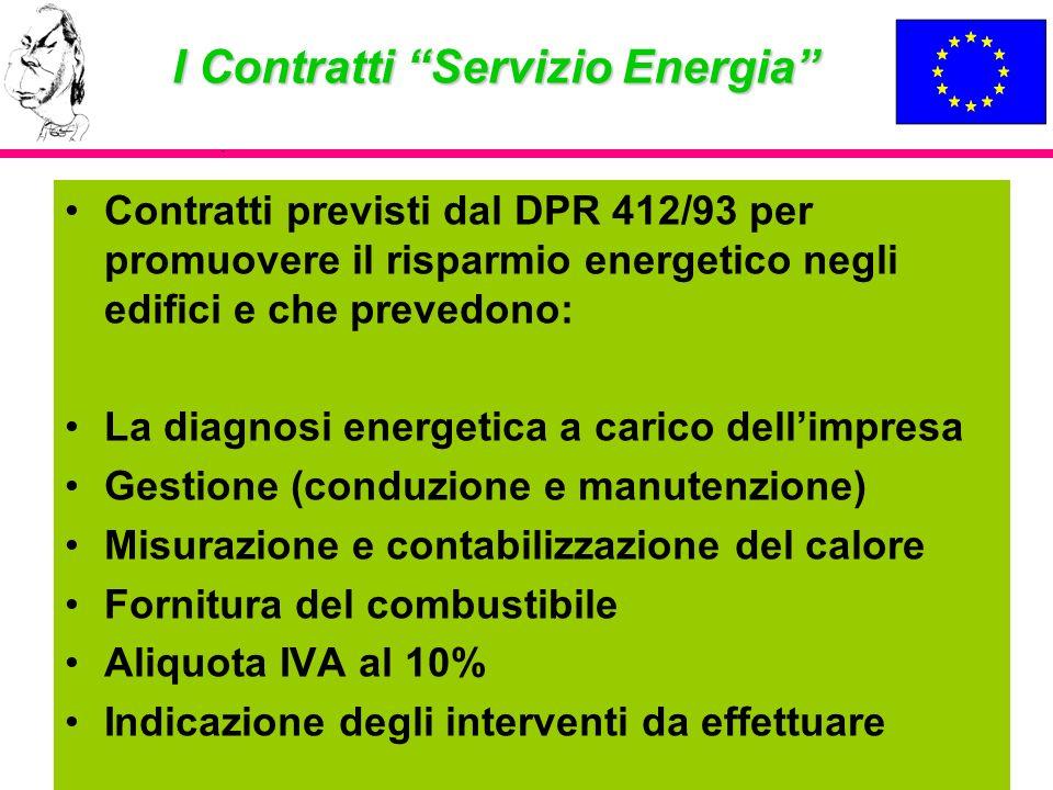 I Contratti Servizio Energia