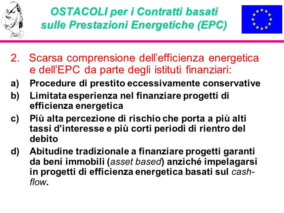 OSTACOLI per i Contratti basati sulle Prestazioni Energetiche (EPC)