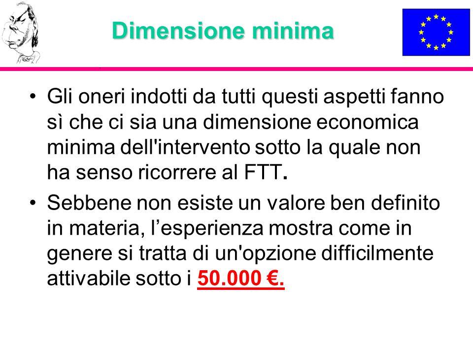 Dimensione minima
