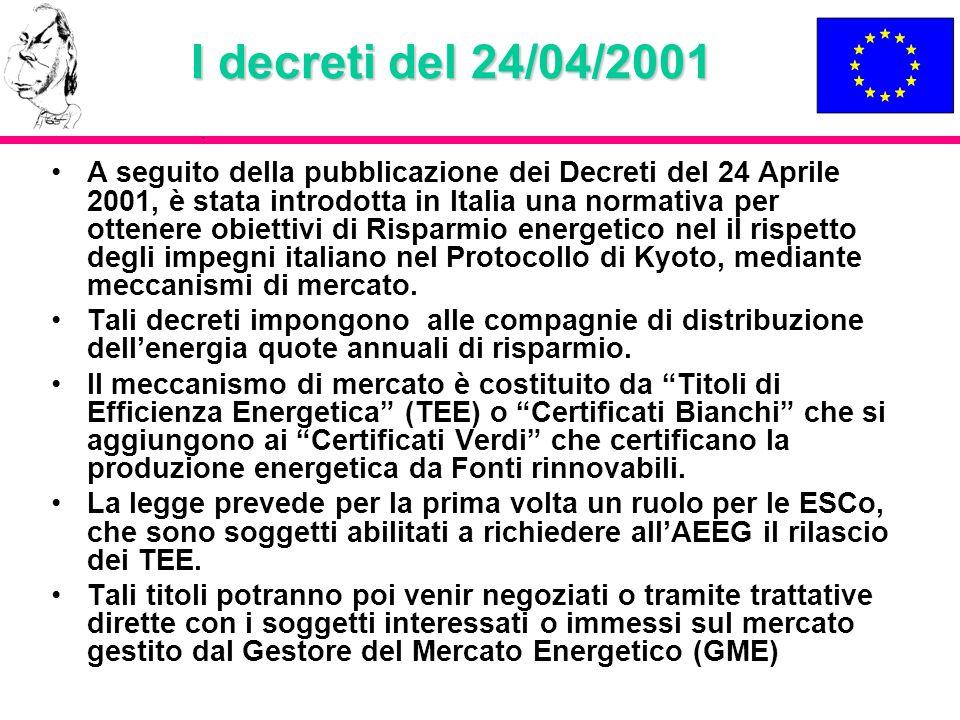 I decreti del 24/04/2001