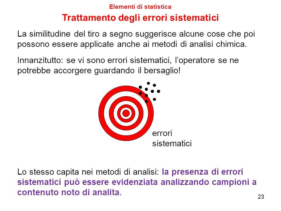 Elementi di statistica Trattamento degli errori sistematici