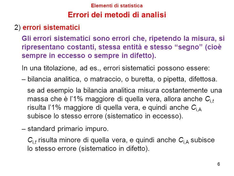 Elementi di statistica Errori dei metodi di analisi