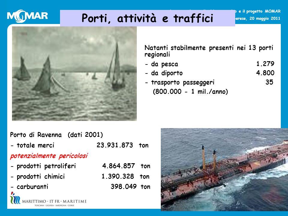 Porti, attività e traffici