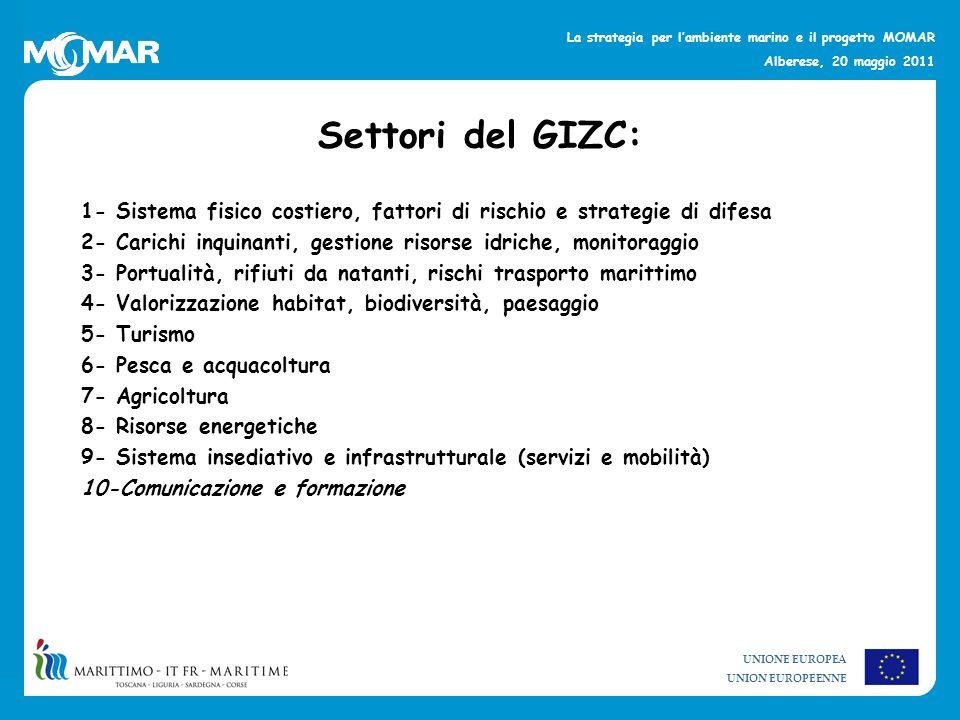 Settori del GIZC: 1- Sistema fisico costiero, fattori di rischio e strategie di difesa.