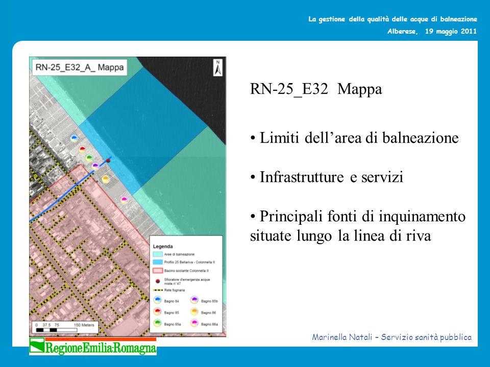 Limiti dell'area di balneazione Infrastrutture e servizi