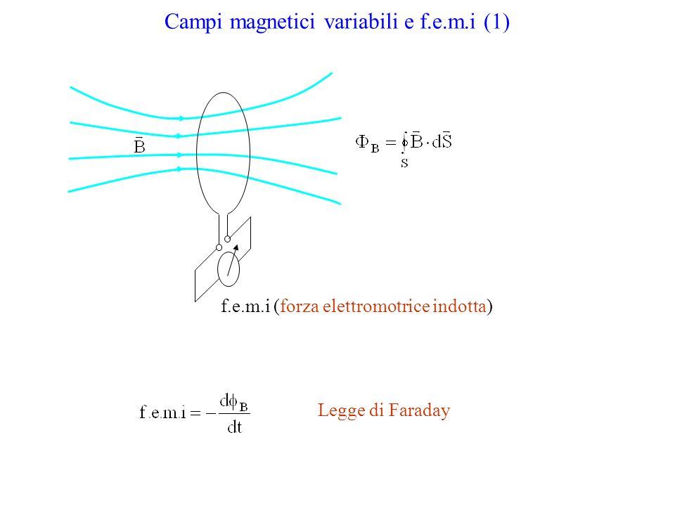 Campi magnetici variabili e f.e.m.i (1)
