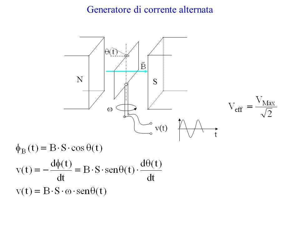 Magnetismo n s ppt video online scaricare for Generatore di corrente bricoman