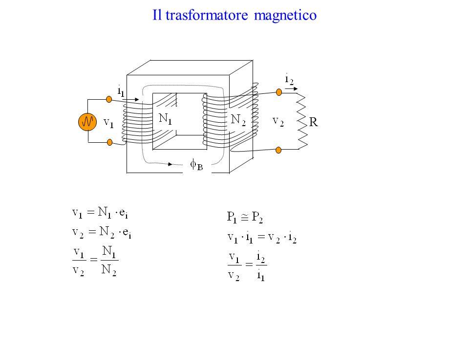 Il trasformatore magnetico