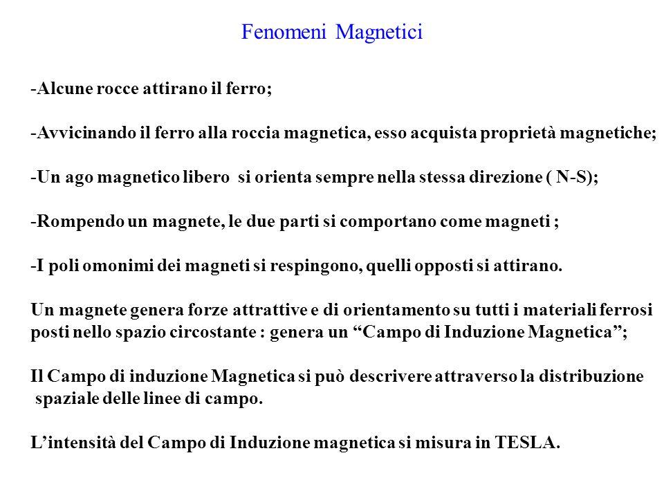 Fenomeni Magnetici -Alcune rocce attirano il ferro;
