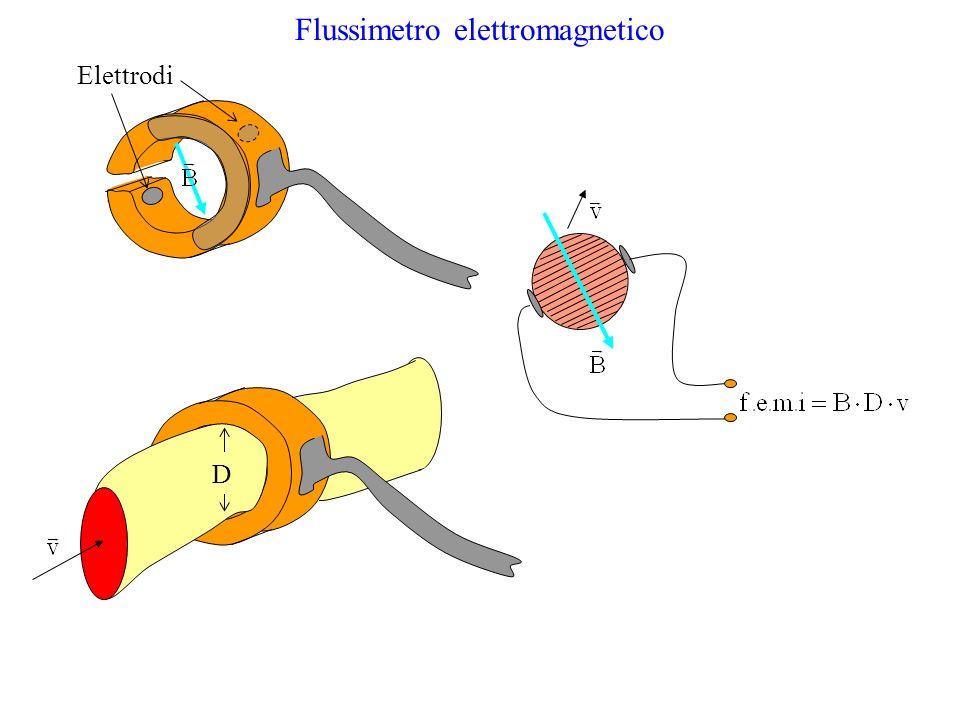 Flussimetro elettromagnetico