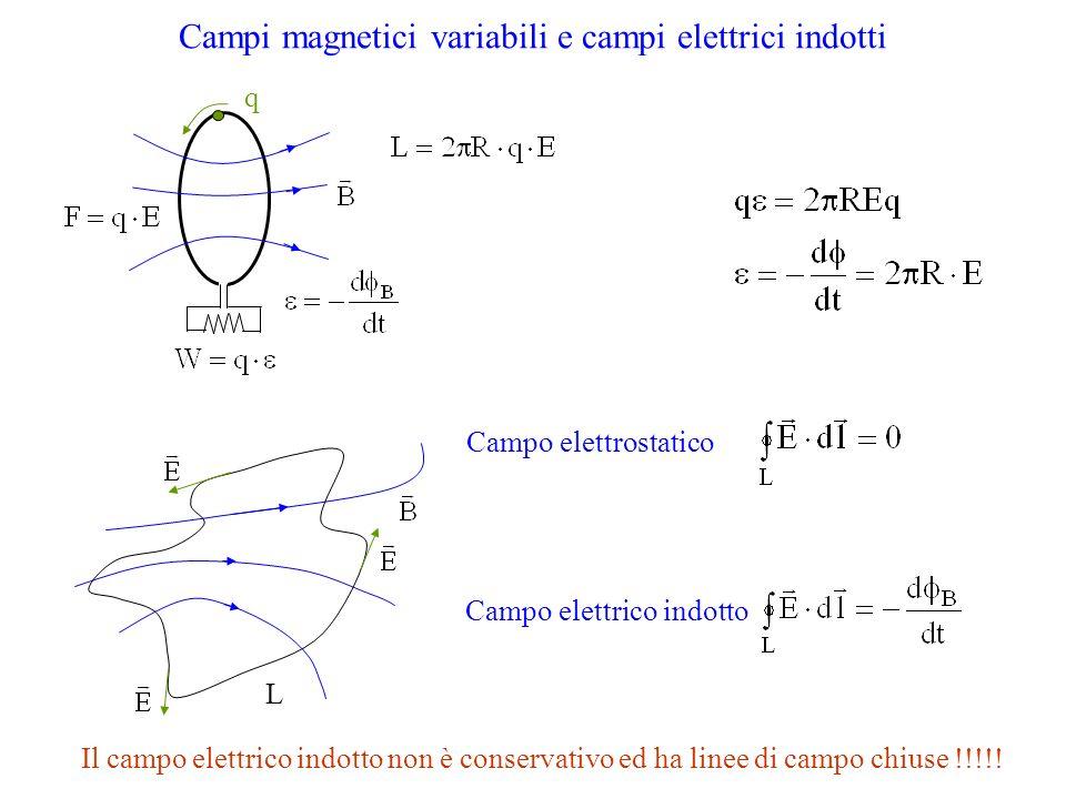Campi magnetici variabili e campi elettrici indotti
