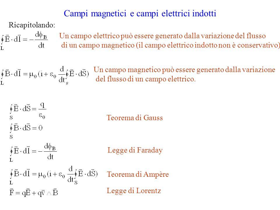 Campi magnetici e campi elettrici indotti
