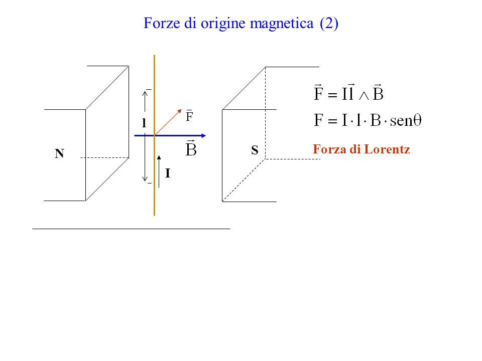 Forze di origine magnetica (2)