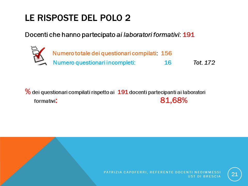 Le risposte del POLO 2 Docenti che hanno partecipato ai laboratori formativi: 191. Numero totale dei questionari compilati: 156.