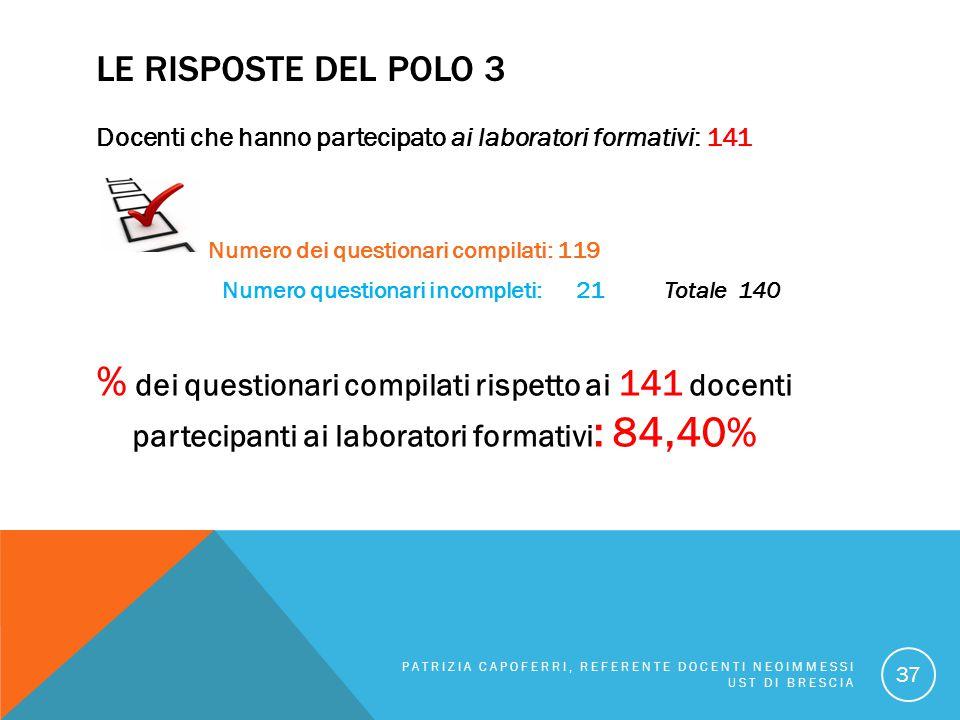 Le risposte del POLO 3 Docenti che hanno partecipato ai laboratori formativi: 141. Numero dei questionari compilati: 119.