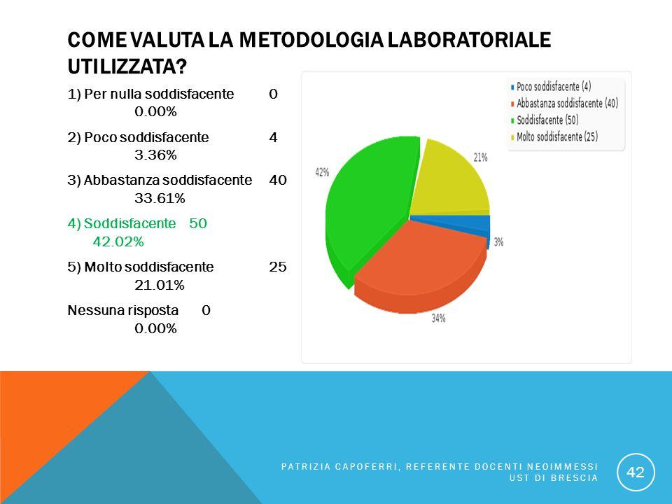 Come valuta la metodologia laboratoriale utilizzata