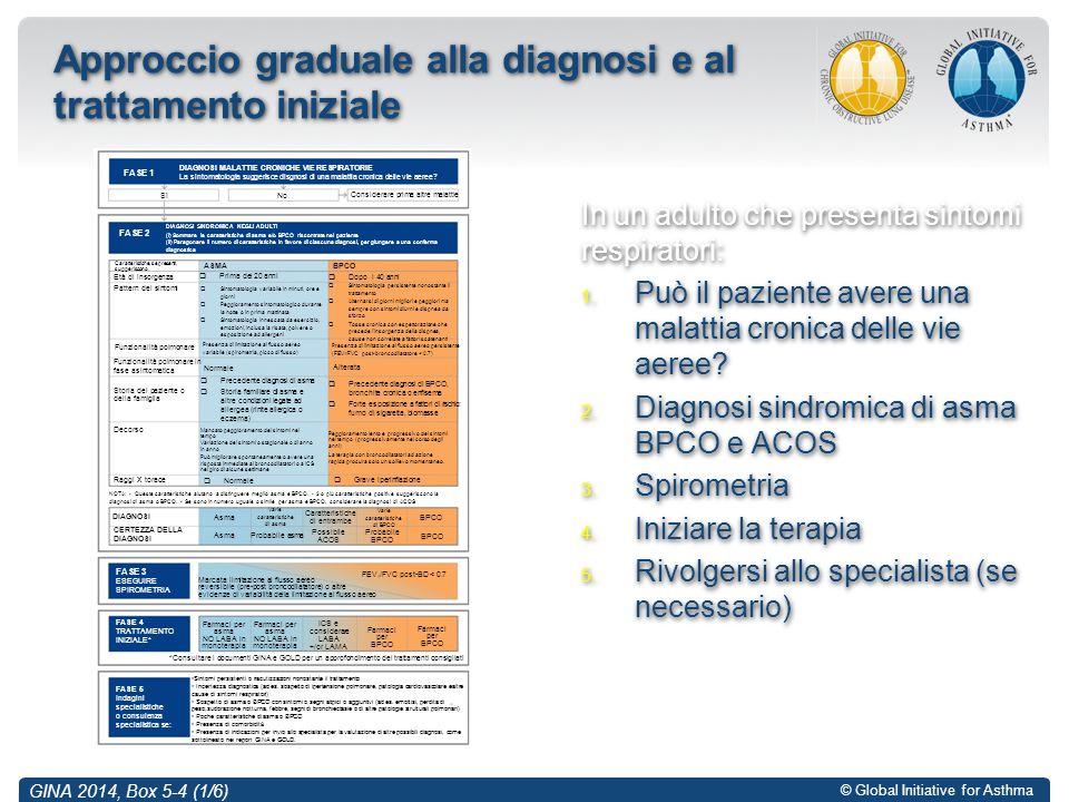 Approccio graduale alla diagnosi e al trattamento iniziale