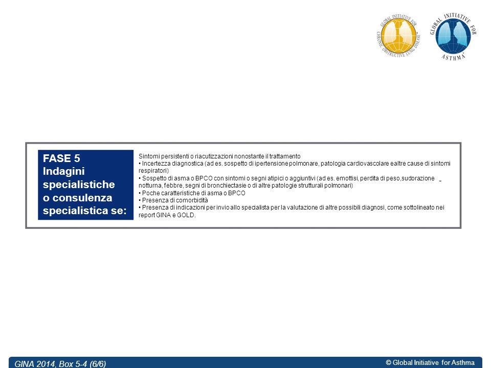 FASE 5 Indagini specialistiche o consulenza specialistica se: