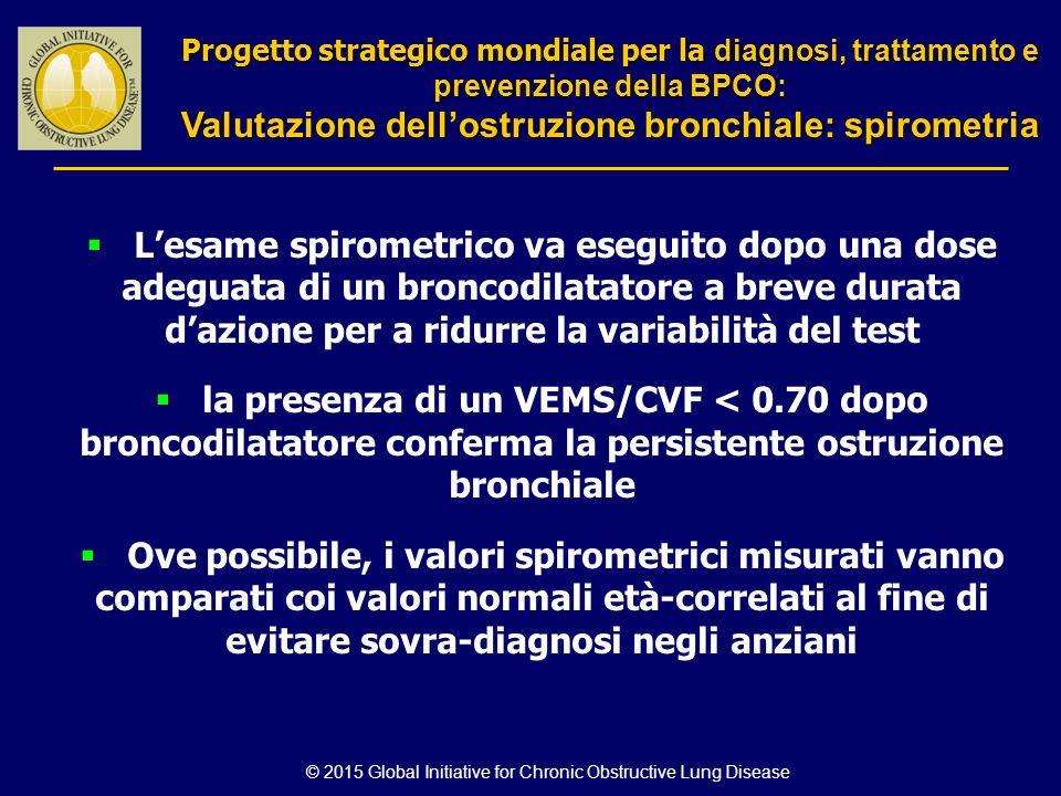 Valutazione dell'ostruzione bronchiale: spirometria
