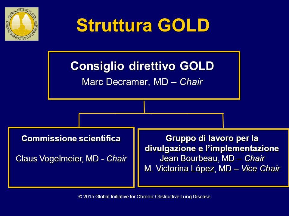 Struttura GOLD Consiglio direttivo GOLD Marc Decramer, MD – Chair