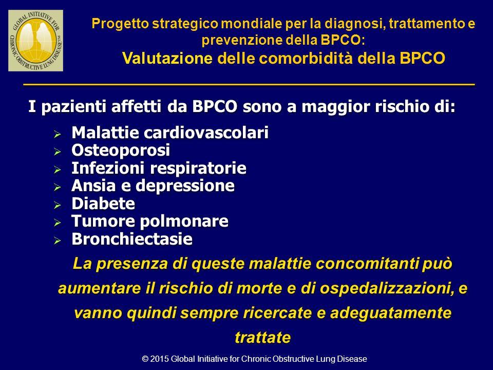 I pazienti affetti da BPCO sono a maggior rischio di: