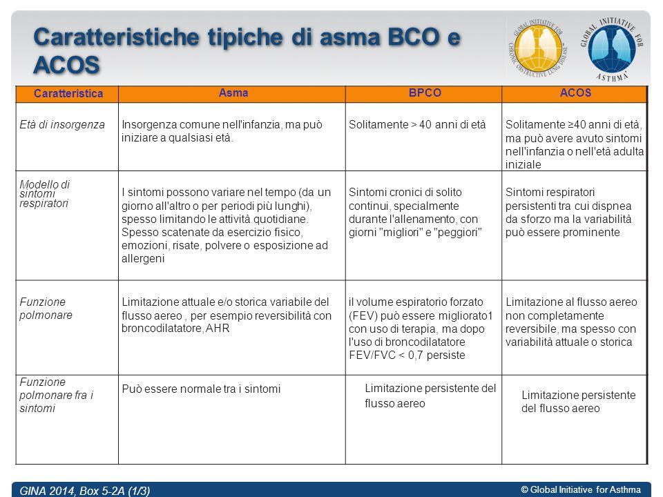 Caratteristiche tipiche di asma BCO e ACOS