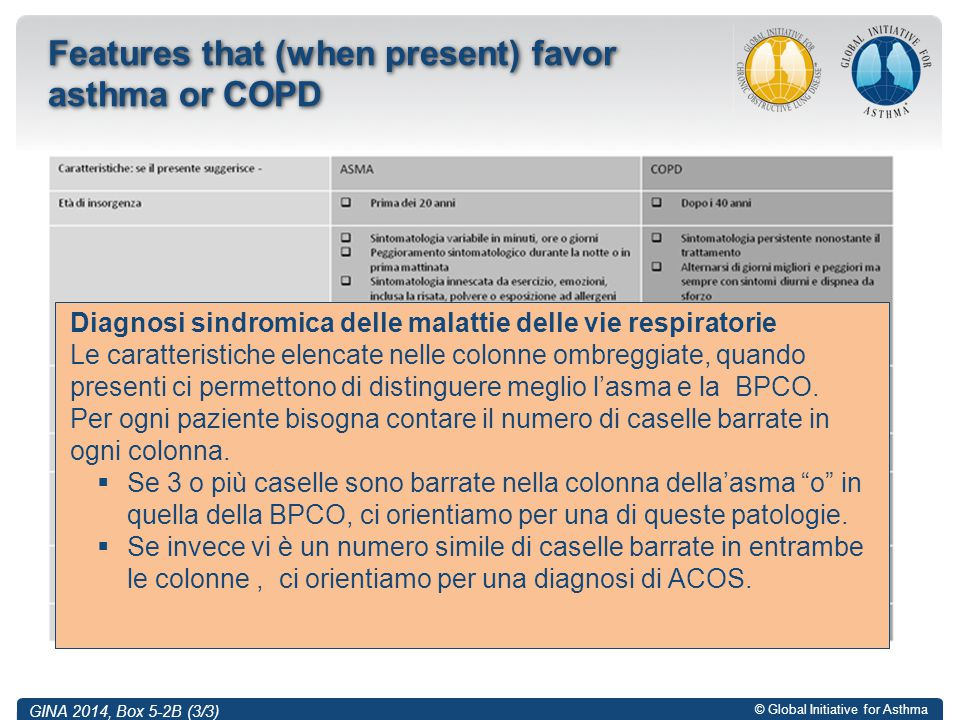 Features that (when present) favor asthma or COPD