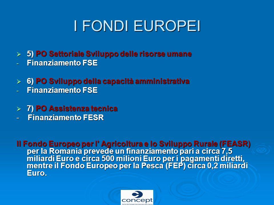 I FONDI EUROPEI 5) PO Settoriale Sviluppo delle risorse umane