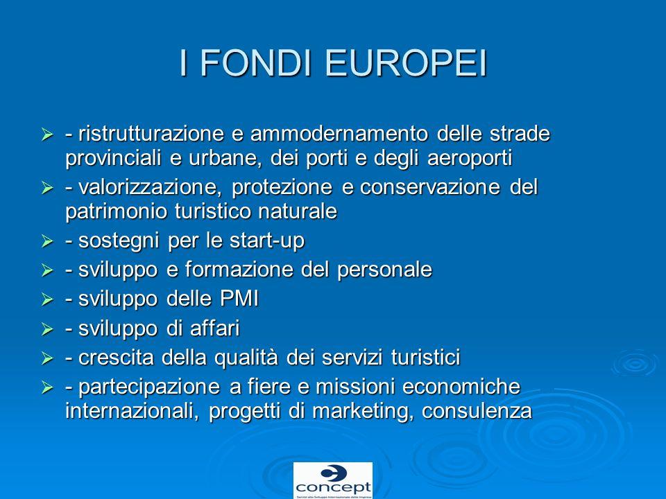 I FONDI EUROPEI - ristrutturazione e ammodernamento delle strade provinciali e urbane, dei porti e degli aeroporti.