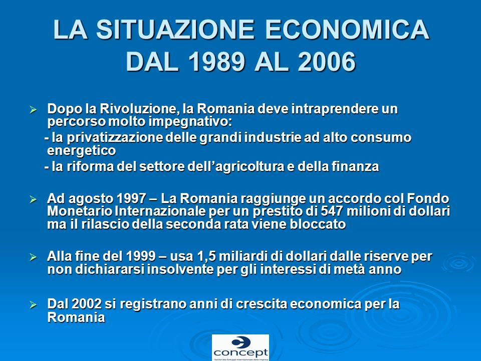 LA SITUAZIONE ECONOMICA DAL 1989 AL 2006