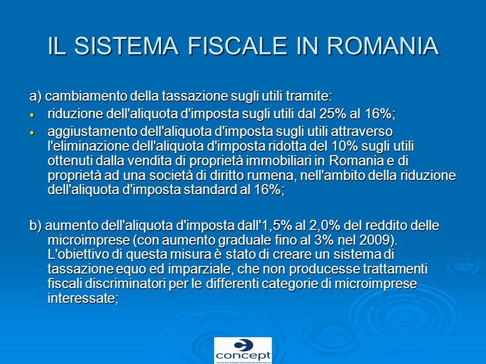 IL SISTEMA FISCALE IN ROMANIA