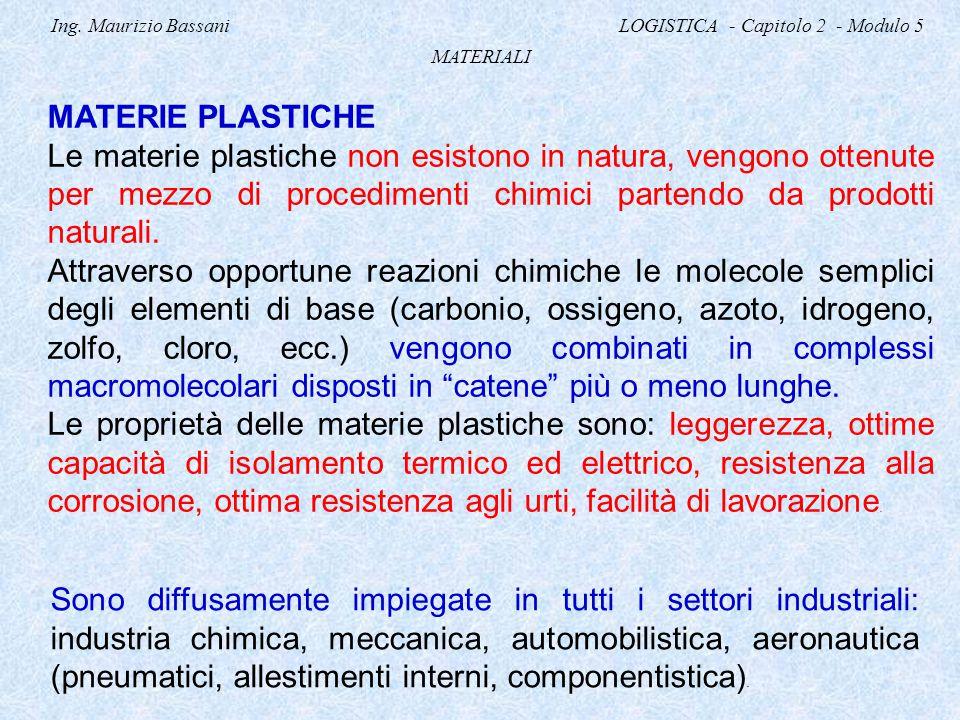 Ing. Maurizio Bassani LOGISTICA - Capitolo 2 - Modulo 5