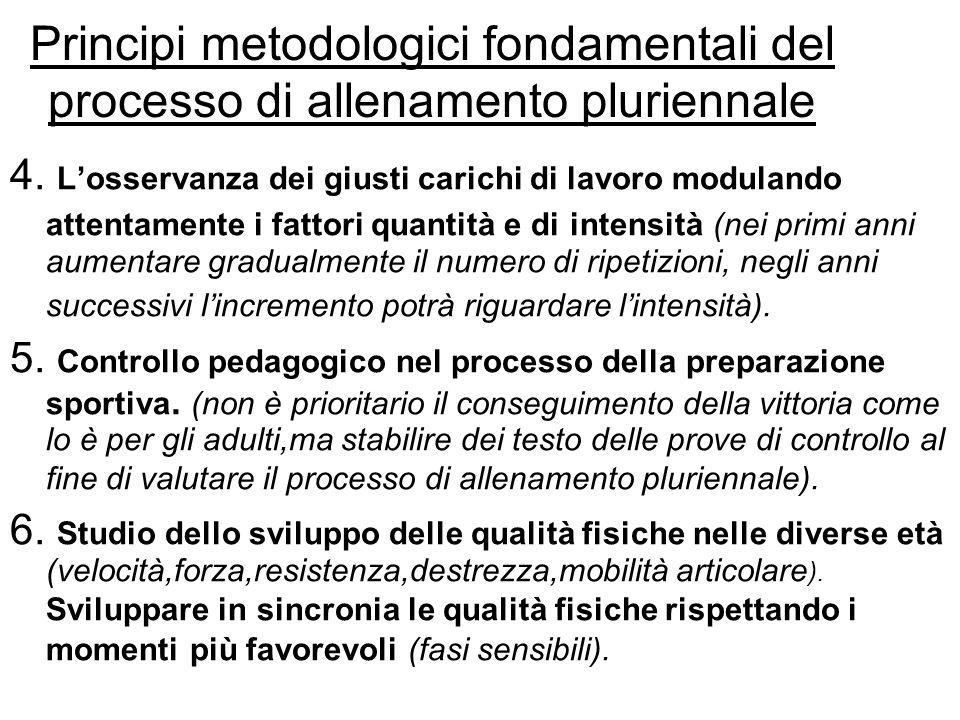 Principi metodologici fondamentali del processo di allenamento pluriennale