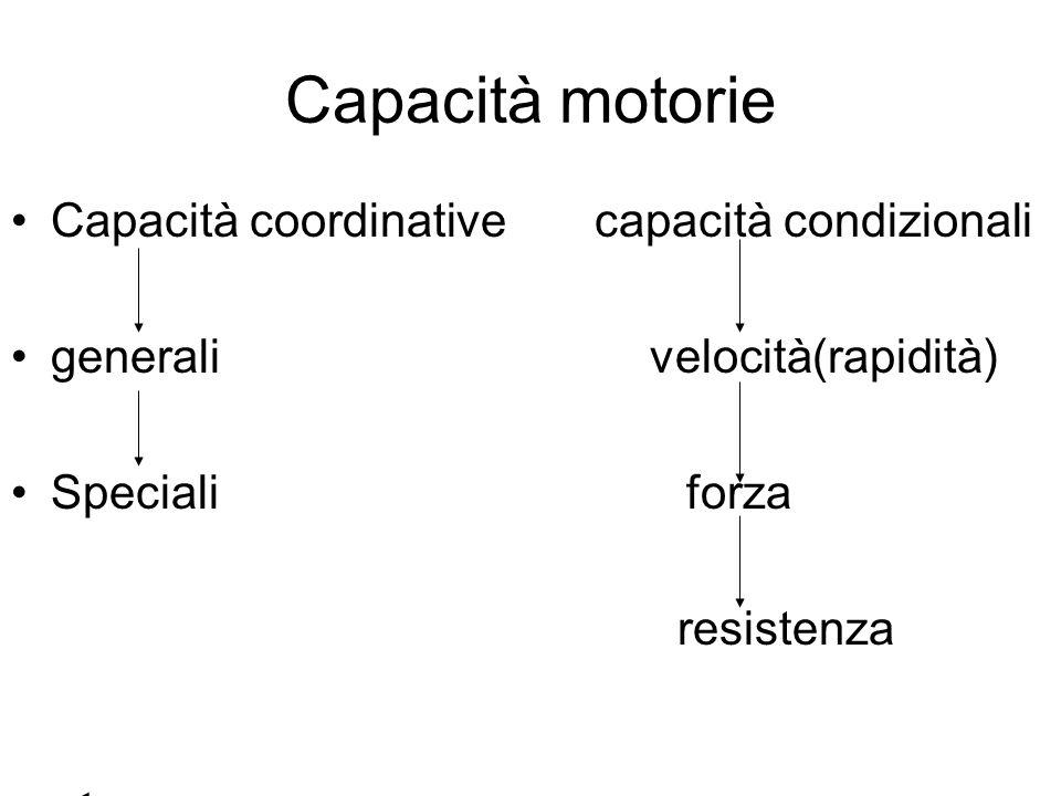 Capacità motorie Capacità coordinative capacità condizionali