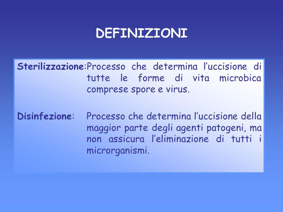 DEFINIZIONI Sterilizzazione:Processo che determina l'uccisione di tutte le forme di vita microbica comprese spore e virus.