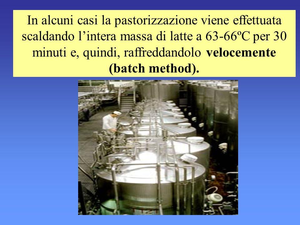 In alcuni casi la pastorizzazione viene effettuata scaldando l'intera massa di latte a 63‑66ºC per 30 minuti e, quindi, raffreddandolo velocemente (batch method).