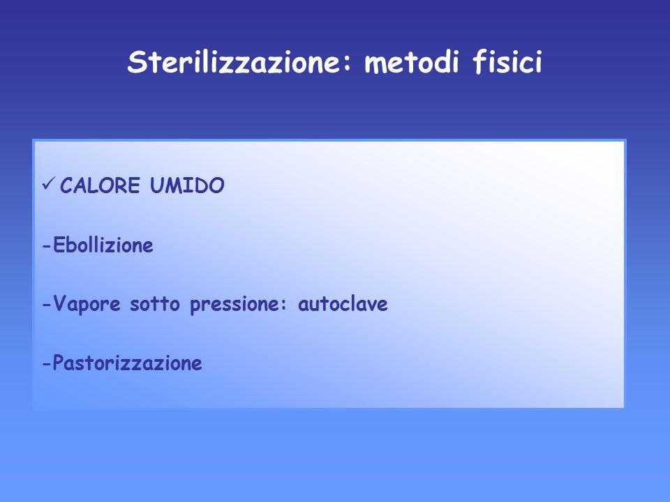 Sterilizzazione: metodi fisici