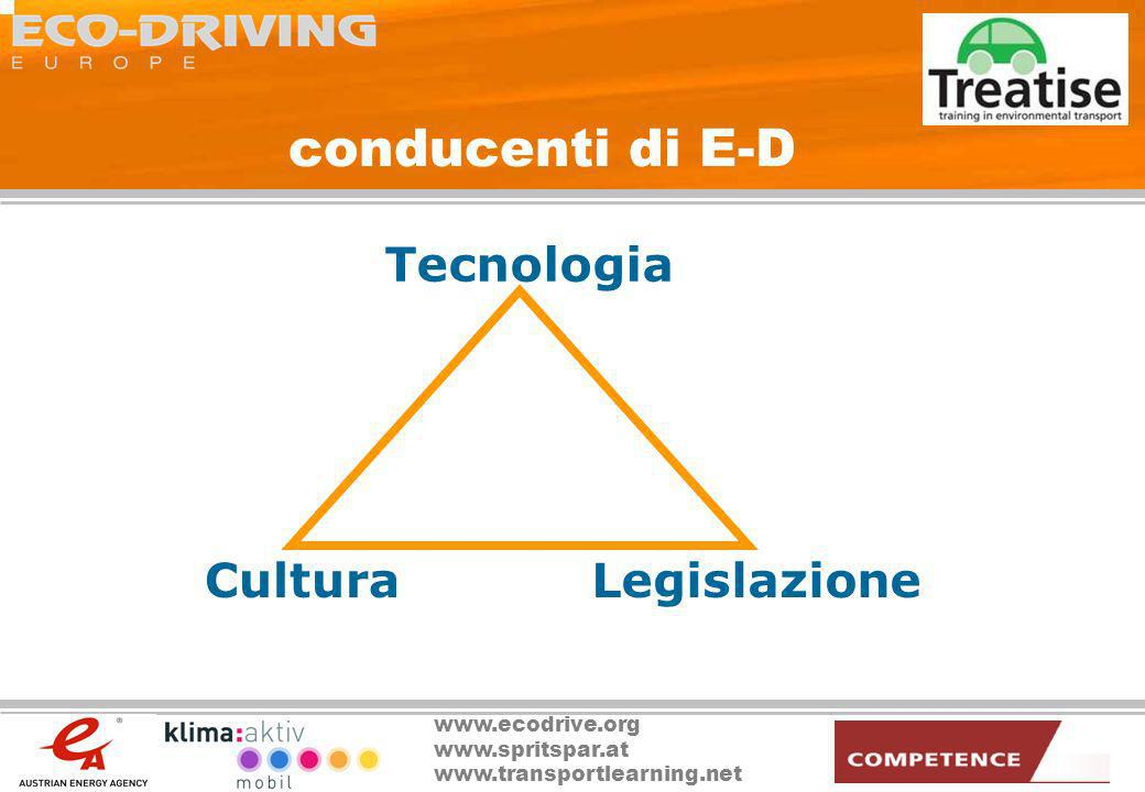 conducenti di E-D Tecnologia Cultura Legislazione